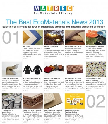 The Best EcoMaterials News 2013