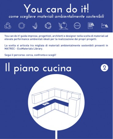 You can do it! Il piano cucina
