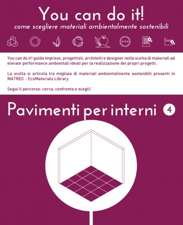 You can do it! Pavimenti per interni
