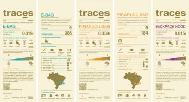 Social Environmental and Carbon Footprint project
