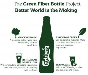 Carlsberg Green Fiber Bottle