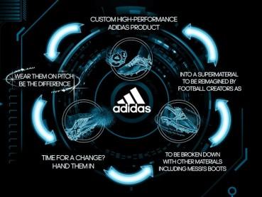 Adidas lancia il progetto Sport Infinity
