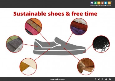 Sustainable shoes & free time