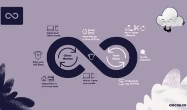 Nuovo modello di business di economia circolare basato sulla condivisione delle risorse