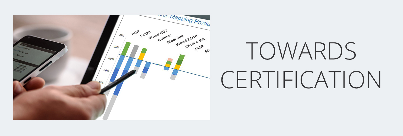 Towards the certification