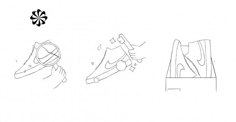 Nike Refurbished: strategie di economia circolare applicate al mondo scarpe